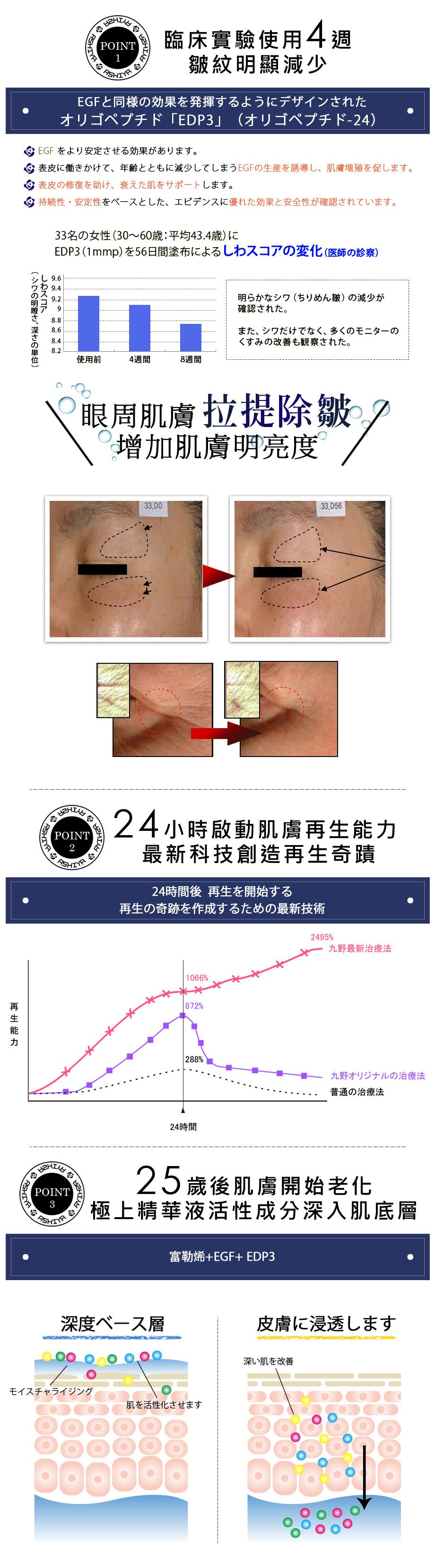 日本醫師精華液【ASHIYA】日本極上版肌因超級精華液 (1入)